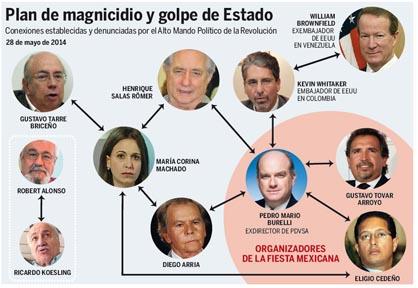 Infografia-plan-magnicidio-418