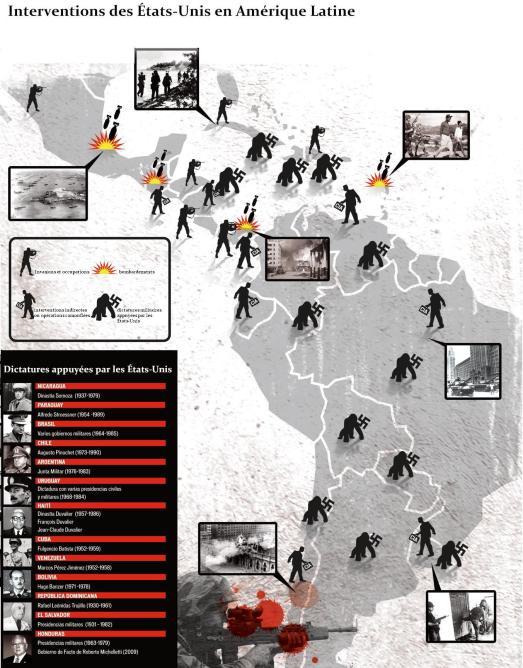 interventions états-uniennes en Amérique Latine