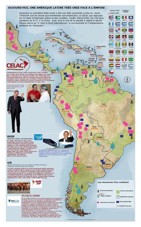 Unité de l'Amérique Latine en 2015