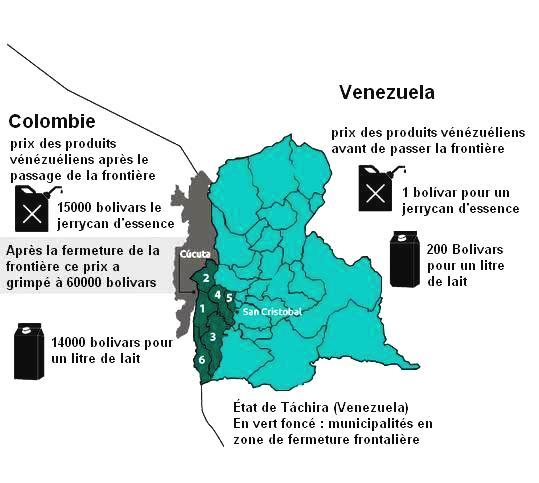 prix comparatifs Venezuela Colombie