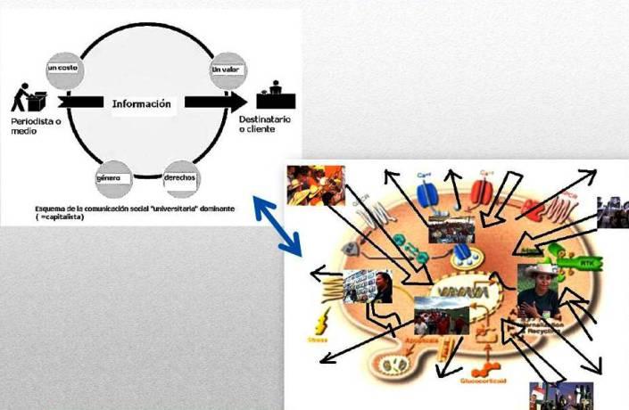 ubv-congresillo-comunicacion-popular-t-d-comuna-tiempo-y-television-4