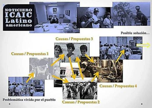 ubv-congresillo-comunicacion-popular-t-d-comuna-tiempo-y-television