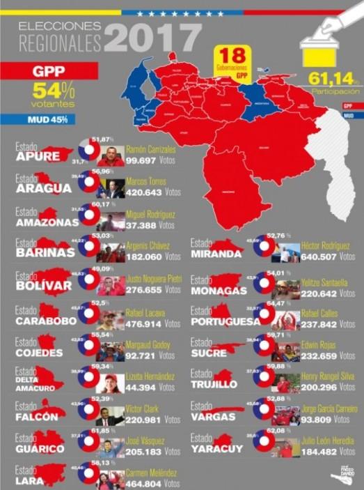 cartographie-élections-psuv